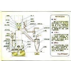 两段式煤气炉热站两段式热煤气炉